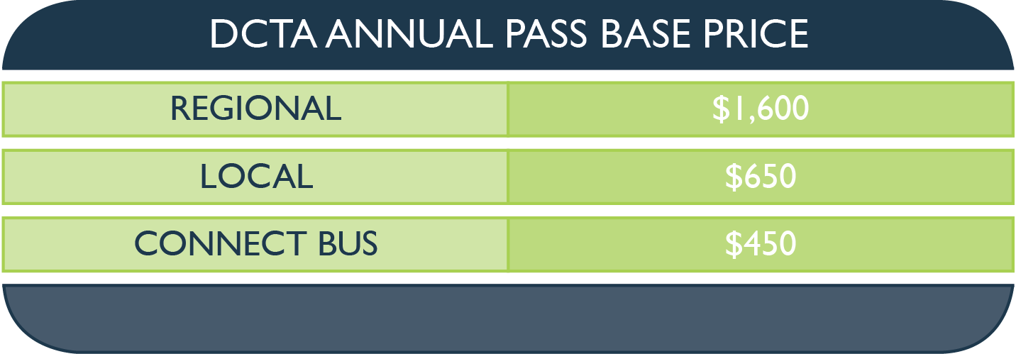 DCTA Annual Pass Base Prices