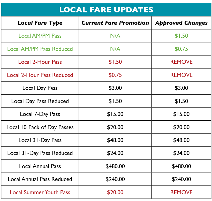 Local%20Fare%20Graphic.png